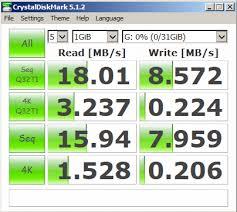 My <b>SD</b>-<b>CARD</b> (32GB) is <b>Original</b> or Fake.? - <b>SanDisk</b> Forums