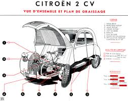 17 best images about citroËn 2 cv cars for 17 best images about citroËn 2 cv cars for for your eyes only and bijoux