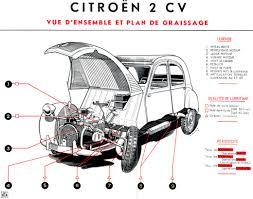 17 best images about citroËn 2 cv cars for 17 best images about citroËn 2 cv cars for for your eyes only and bijoux
