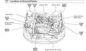 jeep cj7 ignition switch wiring diagram moreover wrangler jeep jeep cj wiring diagram 1998 jeep cj7 ignition switch