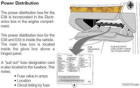 need help location of the fuse boxs and overview of fuse click image for larger version e39 glove box fuses index card info illustration