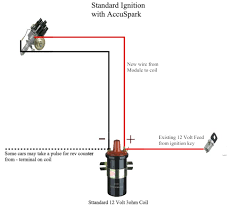 coil and distributor wiring diagram coil wiring diagrams