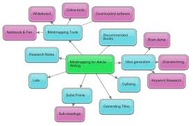 buy college essay map