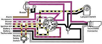 volvo 850 alternator wiring car wiring diagram download cancross co Volvo 850 Wiring Diagram volvo alternator wiring connectors car wiring diagram download volvo 850 alternator wiring 1987 volvo 240 wiring diagram on 1987 images wiring diagram volvo volvo 850 wiring diagram 1996