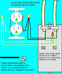 house wiring 12 2 the wiring diagram electrical testing 3 wire receptacles indicates no ground even house wiring