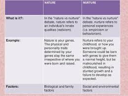 nature vs nurture debate essay  www gxart orgwriting service nature vs nurture essay examples persuasive nature vs nurture essay examples