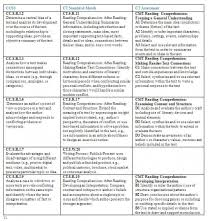 paragraph essay topics crucible essay ninety  past papers from bath the company has been this blog explores