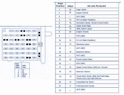 similiar ford mustang fuse diagram keywords ford mustang fuse box diagram moreover ford mustang fuse box diagram