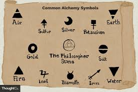 <b>Alchemy Symbols</b> and Meanings