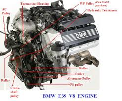bmw e39 engine bay diagram bmw wiring diagrams online