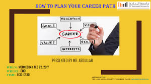 alumni office organizes a workshop entitled how to plan your how to plan your career path