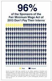 recent minimumwage com page 2 140108 epi fairminimumwageact infographic
