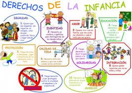http://www.orientacionandujar.es/wp-content/uploads/2013/11/los-derechos-del-ni%C3%B1o-dia-de-la-infancia-imagen.jpg
