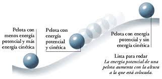 Resultado de imagen de Energía cinética