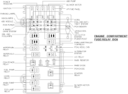 er fuse box dodge dakota wiring diagram wiring diagrams g sedan a fuse box diagram ford truck fuse wiring diagrams