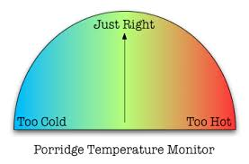 Image result for too hot too cold just right