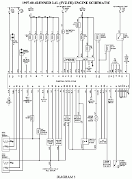 2006 dodge charger headlight wiring diagram wiring diagram wiring diagram for a 1998 toyota ry the