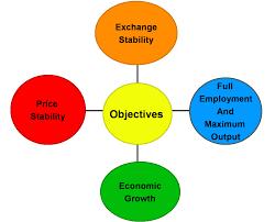 managerial economics homework help essay writin service economics homework help online