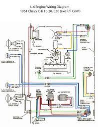 dodge truck wiring diagram wirdig engine wiring harness diagram get image about wiring diagram