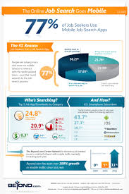 apply on the fly the mobile job search infographic the next photos by neodelphi