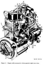ma engine layout willys jeep parts diagrams illustrations m38a1 engine layout willys m jeeps