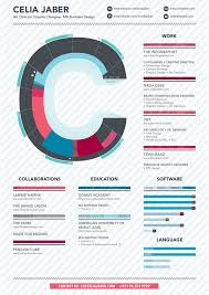 good customer service resume titles sample customer service resume good customer service resume titles customer service resume objective examples for customer share the experience resume