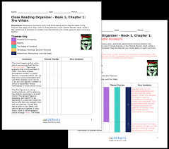 v for vendetta study guide from the creators of sparknotes the teacher edition of the litchart on v for vendetta