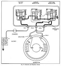 automotive generator wiring diagram   starting system amp wiring    eate l portable generator diagram circuit and wiring diagram