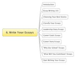 mba essay writers   doctoral dissertation help historya prospective mba student  while seeking admission  is required to prepare an essay as a part of the admission process