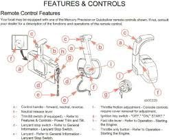 mercury outboard wiring diagram solidfonts wiring diagram mercury 150 outboard the
