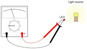voltmeter usage basic concepts and test equipment electronics voltmeter usage
