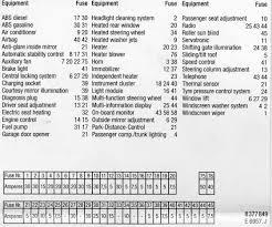 bmw i fuse box diagram image wiring similiar 1990 bmw 325i fuse schematic keywords on 1995 bmw 525i fuse box diagram