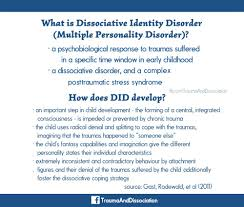 dissociative identity disorder signs symptoms and dsm 5 what is dissociative identity disorder multiple personality disorder · a psychobiological response to