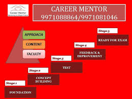 career mentor new delhi course details contact details fee address