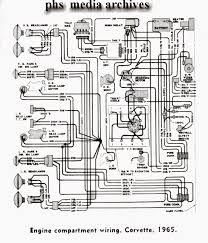 1967 camaro wiring schematic 1967 image wiring diagram 1969 camaro fuse box wiring diagram 1969 wiring diagrams on 1967 camaro wiring schematic