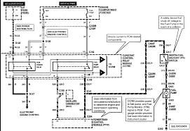 1995 mustang wiring diagram for radio wiring diagram and Ford Mustang Wiring Harness 1995 mustang wiring harness diagram 95 ford mustang wiring harness