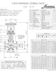 universal valve way pneumatic control valve