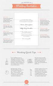 wedding invitation wording samples com wedding invitation wording samples as stunning wedding invitation template designs for you 1511201620