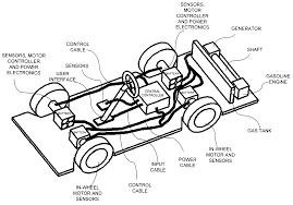 patent us20050045392 in wheel electric motors google patents on simple electric car engine diagram