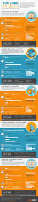 best images about job hunting summer jobs top jobs in 2013 infographic