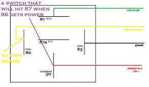 2003 polaris sportsman 90 wiring diagram 2003 polaris sportsman 90 wiring diagram wiring diagram and hernes on 2003 polaris sportsman 90 wiring diagram