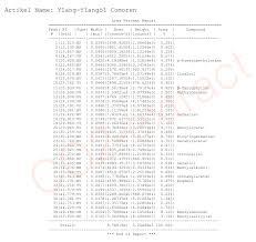 <b>Иланг</b>-<b>иланг</b> коморский <b>эфирное масло</b> (<b>Ylang</b>-<b>Ylang</b> Comoro ...