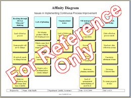 affinity diagram templateimportant notes