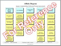 affinity diagram visio templat   chuckmitmites     s soupaffinity diagram visio templat