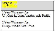 HP USB Flash/SD Card - Warranty Statement | HP® Customer Support