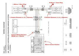 1997 subaru outback radio wiring diagram wiring diagram and hernes 1997 subaru outback fuse diagram jodebal