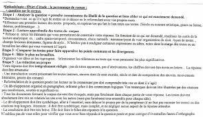Une dissertation de  Dissertation en philosophie comment faire   Fiche mthode BAC   writing good a level history essays   Uol