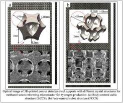Methanol steam reforming microreactor with novel 3D-<b>Printed</b> ...
