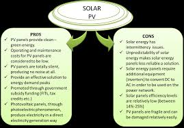 renewable energy pros and cons essay   will write your essaysfor    renewable energy pros and cons essay   will write your essaysfor money get a   quote