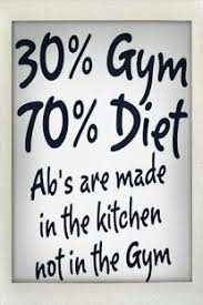 Diet Quotes | mobile9